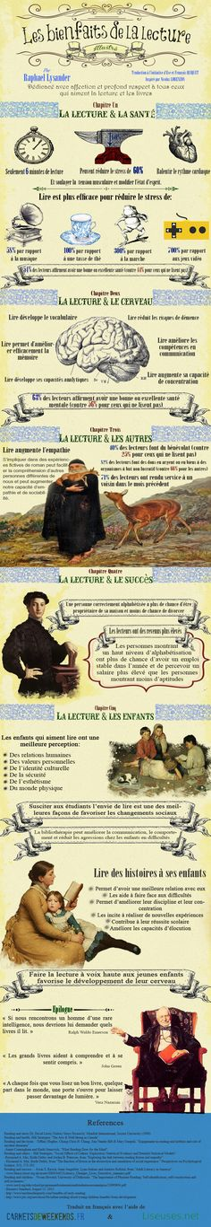 Infographic-Benefits-of-Reading–Full-French.jpg