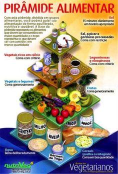 Aprenda a montar uma lista de compras vegetariana | Tudo para Vegetarianos