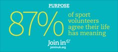 87% of sport volunteers agree their life has meaning.