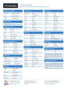 html4 cheat sheet by davechild httpwwwcheatographycomdavechild