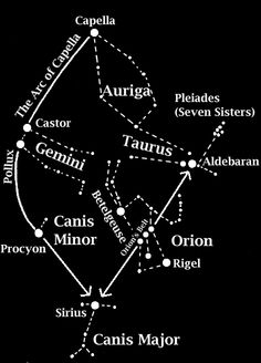 Taurus Constellation - Orion and the Pleiades