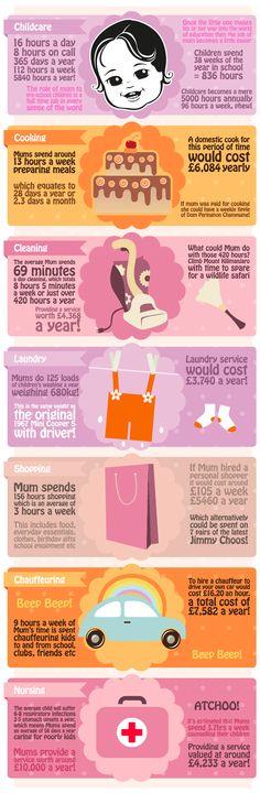 Αν η μητρότητα ήταν επάγγελμα θα αμείβονταν με ένα εξωφρενικό ποσό! Ιδού  πώς προκύπτει μέσα 50cc67220dd