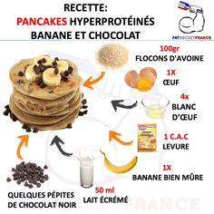 ? Merci de visiter, vous abonner et partager notre page @fatsecretfrance _ - Voici une recette de pancakes riches en protéines, pauvres en