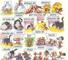 spanish prepositions #Spanish