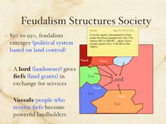 Keynote, PowerPoint Feudalism in Europe: Feudalism Structures Society for the textbook: World History, Patterns of Interaction