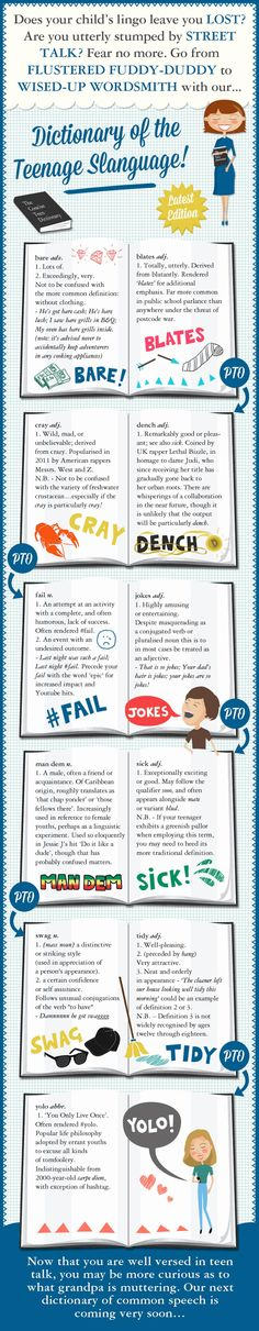 Infographic: The Dictionary of Teen Slang - Does your child's lingo leave you lost? Teen Slang, Text Symbols, Wise Up, Grammar And Punctuation, English Fun, Parent Resources, I Need To Know, Parenting Teens, Classroom Management