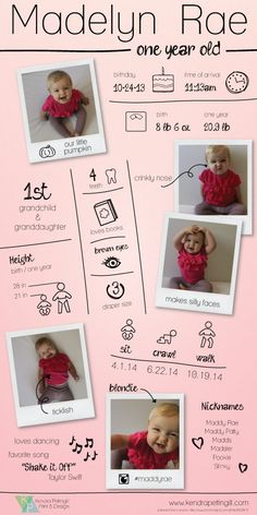 One Year Old Birthday Infographic www.kendrapettingill.com
