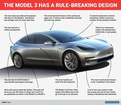 BI_Graphics_Tesla Model 3 annotation