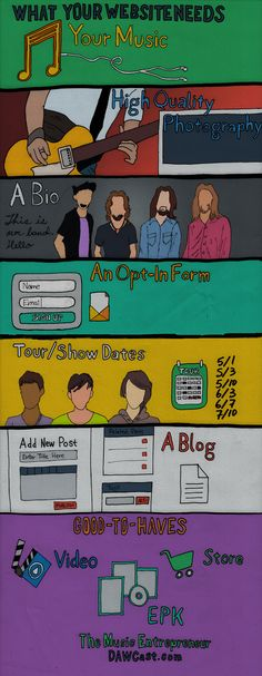 Musicians: do you know what your website needs? Are you aware of the different items you should be incorporating? This hand-drawn, digitally-painted infographic shows you exactly what components you need to be thinking about as you develop your home on the web.
