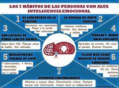 Virginio Gallardo on Habits Of Mind, Life Guide, Little Bit, Secret To Success, Financial Success, Emotional Intelligence, Human Resources, Wellness Tips, Self Esteem