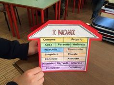 it wp-content uploads 2016 03 image. Italian Lessons, Classroom Projects, Italian Language, Learning Italian, Teaching Materials, Home Schooling, Teaching Reading, Book Activities, Problem Solving