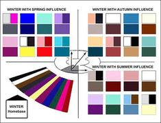 So the other day, I was looking through some more information on Science of Dressing  by Irenee Riter . And came across some really neat, u...
