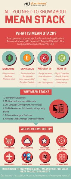 MEAN Stack Development- Your Next Project Strategy! MEAN Stack is the technology which is being used by thousands of technology giants for making the development process simple & easy. MEAN Stack is able to develop & maintain a wide range of applications with outstanding features. Know more about MEAN Stack in a given infographic & if you have any query contact us here: http://eluminoustechnologies.com/mean-pean-stack/