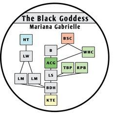 Gabrielle molecule 2015