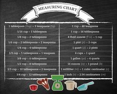 Measuring Chart - We put together a quick measuring chart that you can download and print here and put on your fridge or cut out and carry with you to the grocery store.