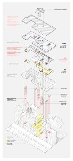 Air Ops: A Retroactive Platform for Energy Exchange   James Leng   Archinect