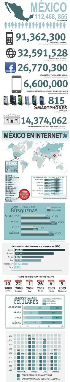 Lo que necesitas saber sobre el uso de celulares en México