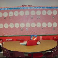 Word wall use smaller plates in different colors or one color