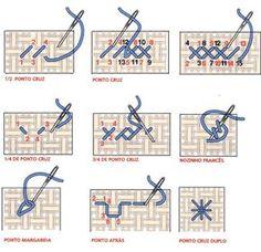 Como fazer ponto cruz 2