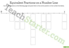 Equivalent Fractions on a Number Line Activity Number Line Activities, Equivalent Fractions, Primary Classroom, Teaching Resources, Worksheets, Bar Chart, Printables, Print Templates, Bar Graphs