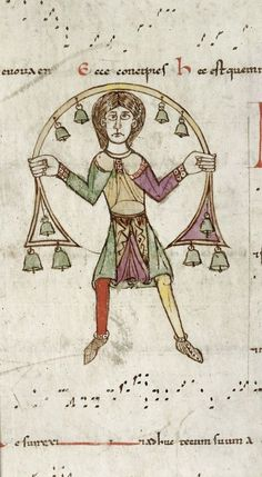 Detail of a man with bells among musical neumes, from the Gradual of Saint-Etienne of Toulouse, France (Toulouse), last quarter of the 11th-first quarter of the 12th century, Harley MS 4951, f. 299v - See more at: http://britishlibrary.typepad.co.uk/digitisedmanuscripts/2015/07/happy-uncommon-musical-instrument-appreciation-day.html#sthash.FnKoayeE.dpuf