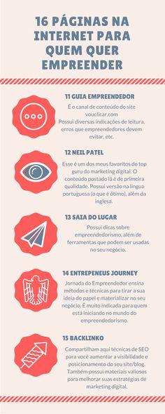 empreender-na-internet Alta Performance, Sem Internet, Finance Tips, Digital Marketing, How To Make Money, Social Media, Instagram, Marketing Ideas, Business Planning