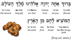 The Hebrew Blessing Over Bread