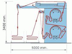 GARZATRICI RAISING MACHINE GHM/A Con l'operazione di garzatura viene estratto il pelo dalla superficie del tessuto. Si ottiene così una mano calda e soffice