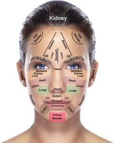 Face Reflexology The tell tale signs of potential problems can be found in the face. healthysolle