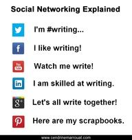 Social Networking Explained #infographic