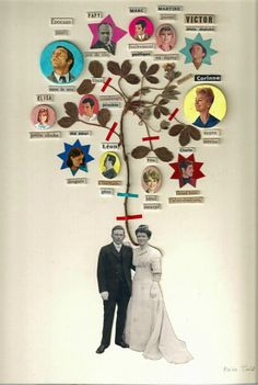 Terrific inspiration for making your own artsy family tree.