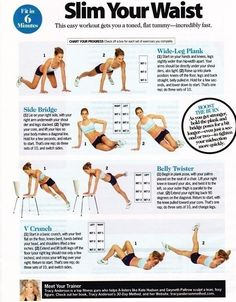 smaller hips & thighs exercise chart - Google Search