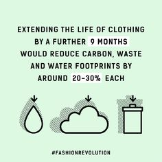 Extending the life of clothing just 9 months would reduce carbon, waste and water footprints by 20-30% each!