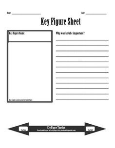 000 Comparative Essay Graphic Organizer My Worksheets