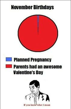 LOL. My daughter was born exactly 9 months from Valentine's Day.
