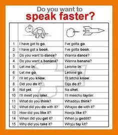 Forum | . | Fluent LandDo You Want to Speak Faster? | Fluent Land