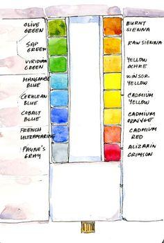 Fresh paint in my palette - Shari Blaukopf