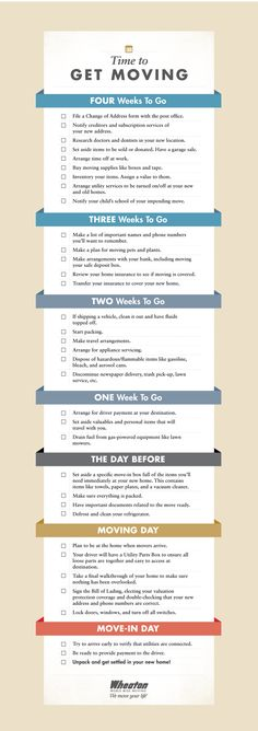A Checklist Of What You'Ll Need When Moving Into Your First