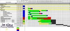 پاورپوینت گانت چارت - www.perozheha.ir Gantt Chart, Paint Primer, Project Management, Sample Resume, Quotations, Templates, Activities, Learning, Paper