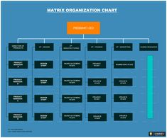Simple Matrix Organizational Chart Template Thats Popular With - Large organizational chart template
