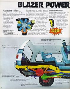 Chevrolet 4x4, Chevy Blazer K5, Vintage Chevy Trucks, Car Brochure, Camper Van Conversion Diy, Unique Cars, Performance Parts, Cars Motorcycles, Mercedes Benz