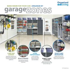 This is the BEST way to organize your garage. When you organize by zones, finding things and putting them back is easy becaus… – garage Garage Organization Tips, Garage Storage Solutions, Diy Garage Storage, Storage Ideas, Overhead Garage Storage, Garage Storage Cabinets, Shelf Ideas, Organizing Ideas, Wall Ideas