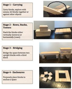 Block play stages 1,2,3 and 4