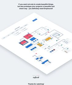 Meet Greyhound - awesome flowchart Kit consisting of 120 flowcharts and many other elements, such as arrows, actions etc. If you want not only to create beautiful things, but also prototype your projects in beautiful and smart way - you definitely need Gr…