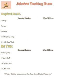 worksheet. Webelos Athlete Worksheet. Grass Fedjp Worksheet Study Site