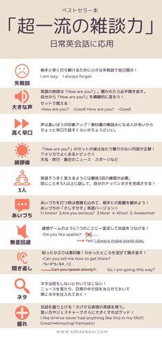 English Tips, English Study, Learn English, English Prepositions, Japanese Language Learning, Positive Words, Study Motivation, Wise Quotes, Teaching English
