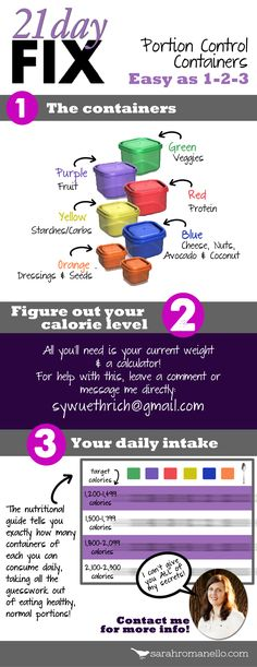 21 Day Fix Cheat Sheet for the Portion Control Containers>> http://sarahromanello.com