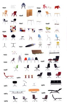 Vitra's timeline of Eames designs, from the earliest to the latest, timelss classics all
