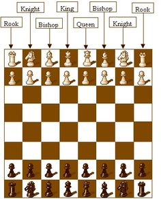 Need to learn how to play chess after my busy period! Hon bought me a beautiful set of chess!