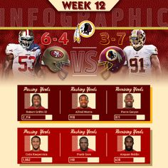 Redskins vs. 49ers - some info for the game. #HTTR